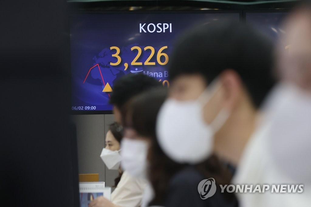 코스피, 나흘째 상승 3,224 마감…개인·외국인 순매수(종합)