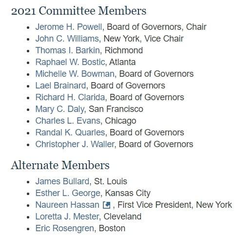 올해의 FOMC 위원들. 하단의 대체 위원(Alternate members)은 하산 부총재를 제외하고 모두 내년 FOMC 위원이 된다.