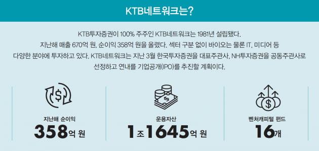 [투자 고수 열전] 글로벌 임상경험 갖춘 바이오 심사역, 천지웅 KTB네트워크 이사