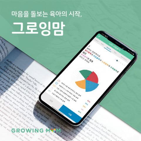 아이·부모 기질 분석 시스템 그로잉맘, 온라인 서비스로 전환