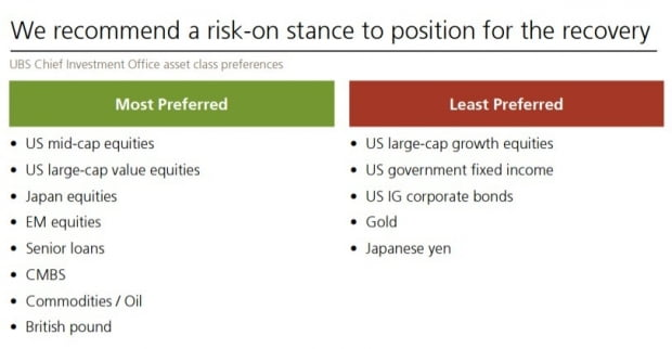UBS recommendation 캡쳐
