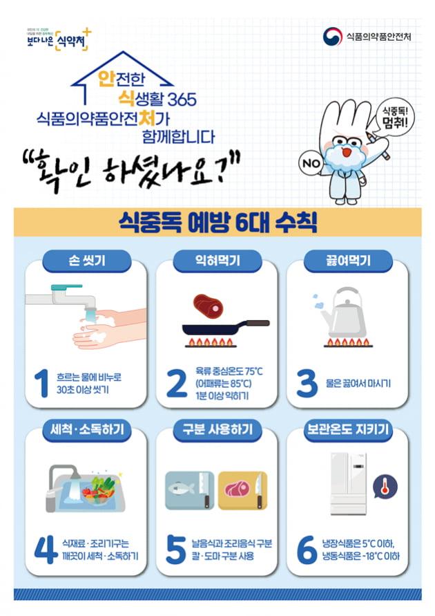 경기광주시, 여름철 식중독 예방위해 '대재적 홍보' 추진