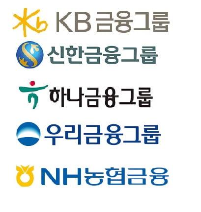 5대 금융지주 로고. (사진 = 각사)