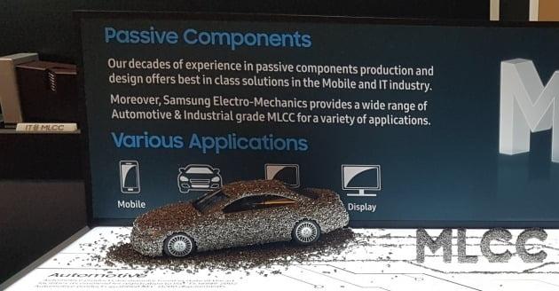 삼성전기가 MLCC로 장식한 자동차 모형 [사진=삼성전기]