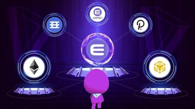 △메타버스 플랫폼 디비전 네트워크(Dvision Network)가 블록체인 게임 플랫폼 엔진(Enjin)과 파트너십을 체결했다.