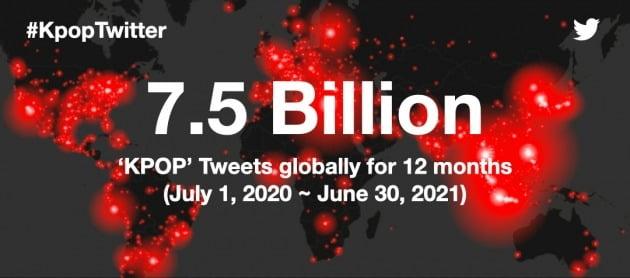 지난 1년 간 트위터에서 K팝 관련 트윗이 75억 건 발생했다. /사진=트위터 제공