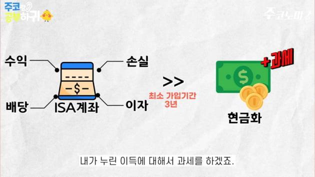 주식으로 돈 벌어도 세금 한 푼도 안내는 방법 있다고?  [한경제의 솔깃한 경제]