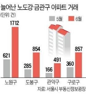 'Panic buying' that spread to Nodo River and Geumgwan-gu.  Photo = Hankyung DB