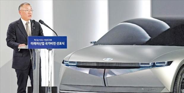 정의선 현대자동차그룹 회장이 2019년 10월 경기 화성시 현대차·기아 남양연구소에서 열린 '미래차산업 국가비전 선포식'에서 전기차 '아이오닉5'를 앞에 두고 '미래 모빌리티 협업 생태계 전략'을 발표하는 모습. 사진=한경DB