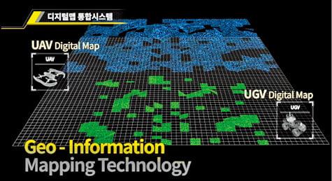 UAV와 UGV 데이터로 만든 디지털 맵.  한국건설기술연구원