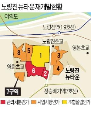 노량진 7구역, 4년 만에 사업계획 변경…576가구 재개발 속도