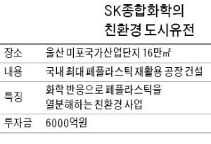 SK종합화학, 울산에 '친환경 도시유전'