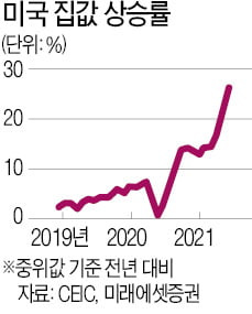 [한상춘의 국제경제 읽기] 美 국채금리 급락은 '제2 닷컴버블 붕괴' 신호?