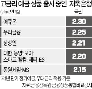 """저축은행, 고금리 예금 경쟁…""""대출 실탄 확보"""""""