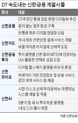 신한금융 'TODP 추진단' 신설…디지털혁신 플랫폼 구축 '가속'