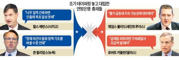 """""""Fed, 내주 테이퍼링 일정 구체화…8월 확정"""""""