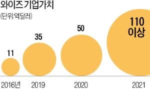 해외 송금 '비싼 수수료' 뿔난 두 친구…'돈의 국경' 허물고 12兆 핀테크 키우다