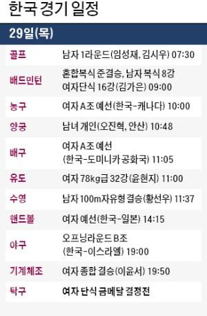 배드민턴 남자 단식 허광희, 세계 1위 모모타 꺾고 8강행