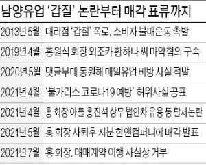 """남양유업, 돌연 매각작업 연기…한앤컴퍼니 """"법적 조치 검토"""""""