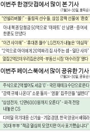[클릭! 한경] 올림픽 선수들 삼성 깜짝 선물에 '환호'