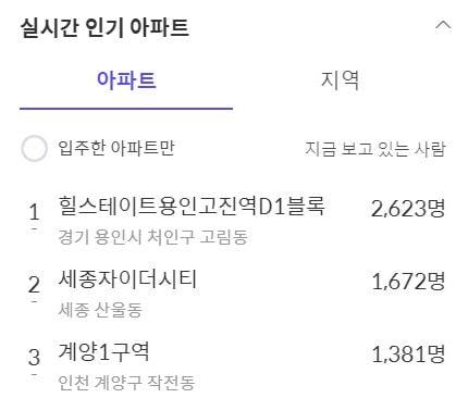호갱노노 13일 인기 아파트 단지. 출처: 호갱노노