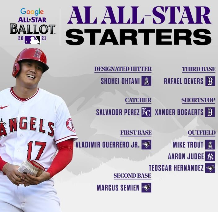 OPS 1위 게레로 Jr·홈런 1위 오타니, MLB 올스타전 선발 출전