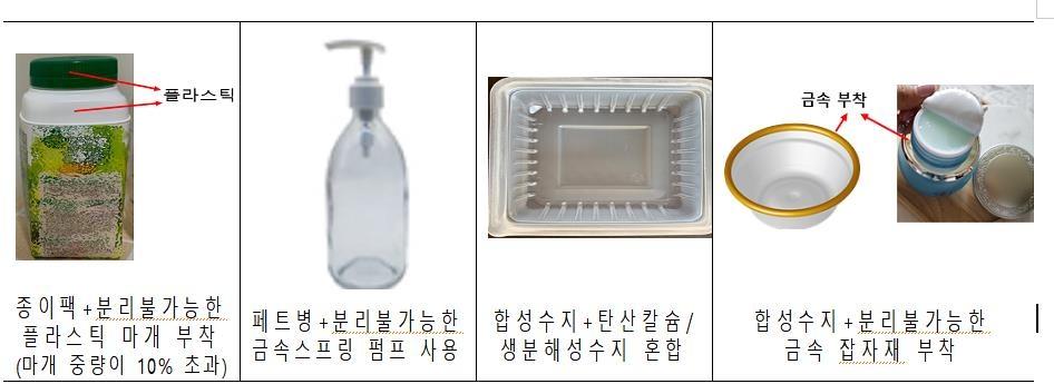 플라스틱 뚜껑 붙어 재활용 어려운 종이팩, 종량제봉투 배출해야