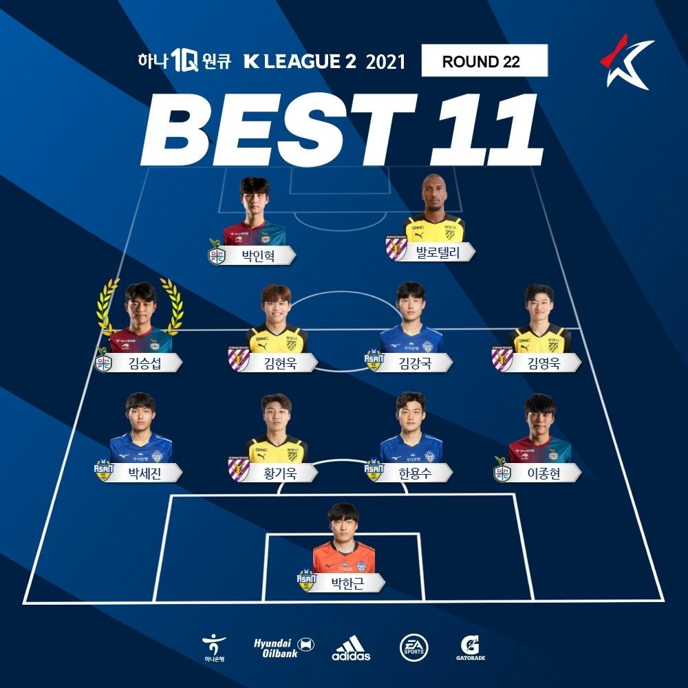 '울산전 4골 1도움 맹활약' 라스, K리그1 21라운드 MVP