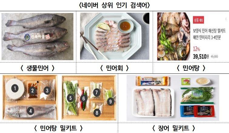 식약처, '여름철 보양식' 민물장어·민어 집중 검사