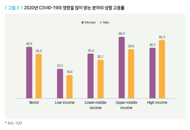 "ICT 이용에도 성별 격차…""아프리카 여성 20%만이 인터넷 사용"""