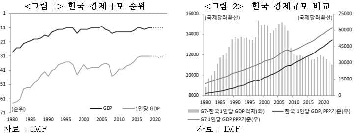 올해 하반기 이후 한국 경제…제대로 갈 것인가 [국제경제읽기 한상춘]
