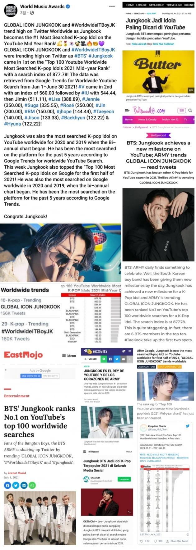 방탄소년단 정국, '2021년 상반기' 유튜브 최다 검색 K팝 아이돌 1위