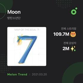 방탄소년단 진, 자작곡 moon 아이튠스 차트 110개국 1위 달성