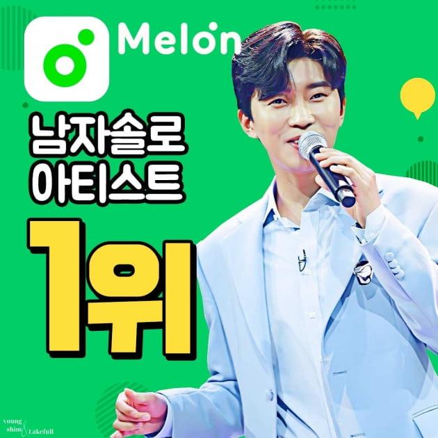 임영웅, 멜론 '남자솔로 아티스트' 1위…대체불가 솔로가수