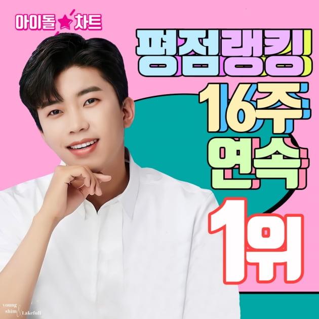 '방탄소년단 비켜라' 임영웅, 아이돌차트 평점랭킹 16주 연속 1위