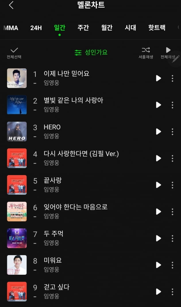 '승승장구' 임영웅, 멜론 성인가요 일간·주간·월간 차트 톱9 '싹쓸이'