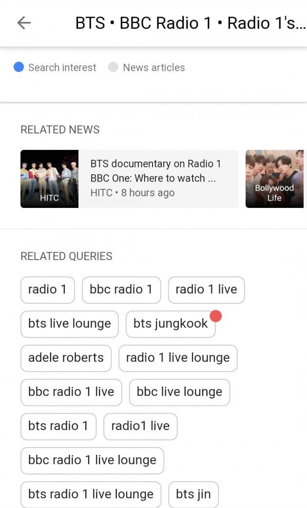 방탄소년단 정국, 英 'BBC 라디오 1' 무대서 '정국표' 라이브로 사로잡은 유럽 팬심