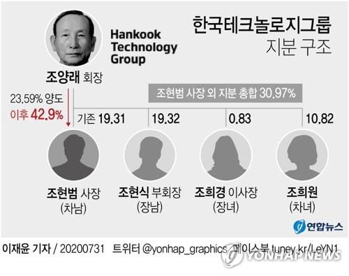 한국타이어 조양래 회장 신촌세브란스에서 정신감정 받는다