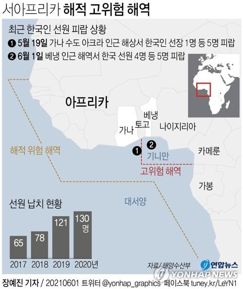 '故 이선호 사고 방지' 항만안전점검관 도입…위험해역 진입제한