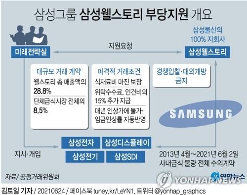 """""""검찰, 삼성 사내급식 몰아주기 고발요청권 행사해야"""""""