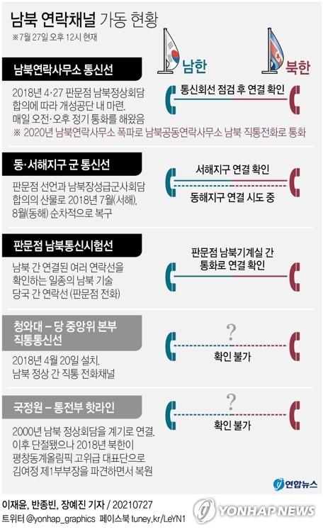 """청와대 """"남북정상회담 논의한 바 없다"""""""