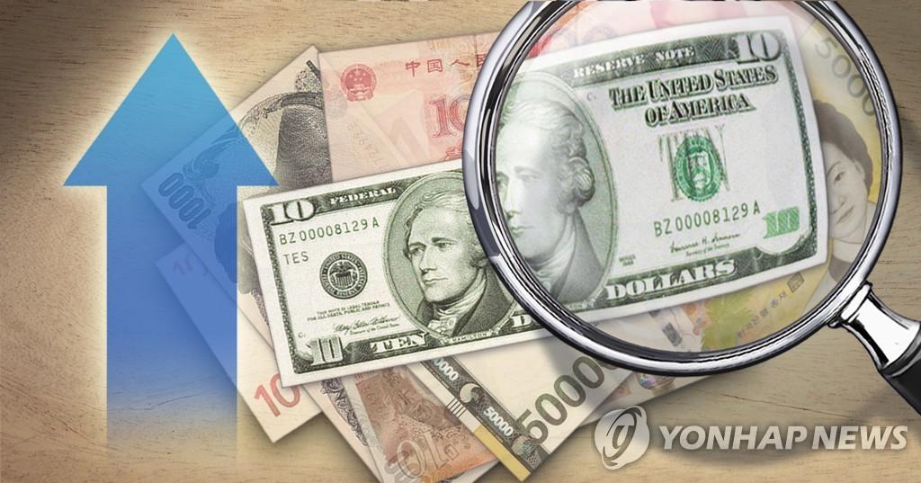 원/달러 상승 마감…다시 1,150원대