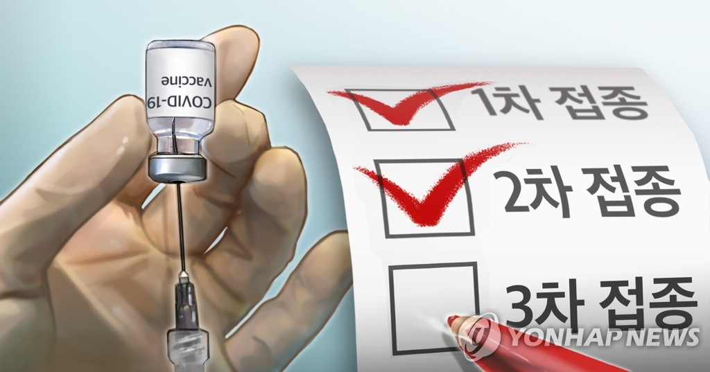 18~49세 내달 26일부터 화이자-모더나 접종…9~18일 10부제 예약(종합)