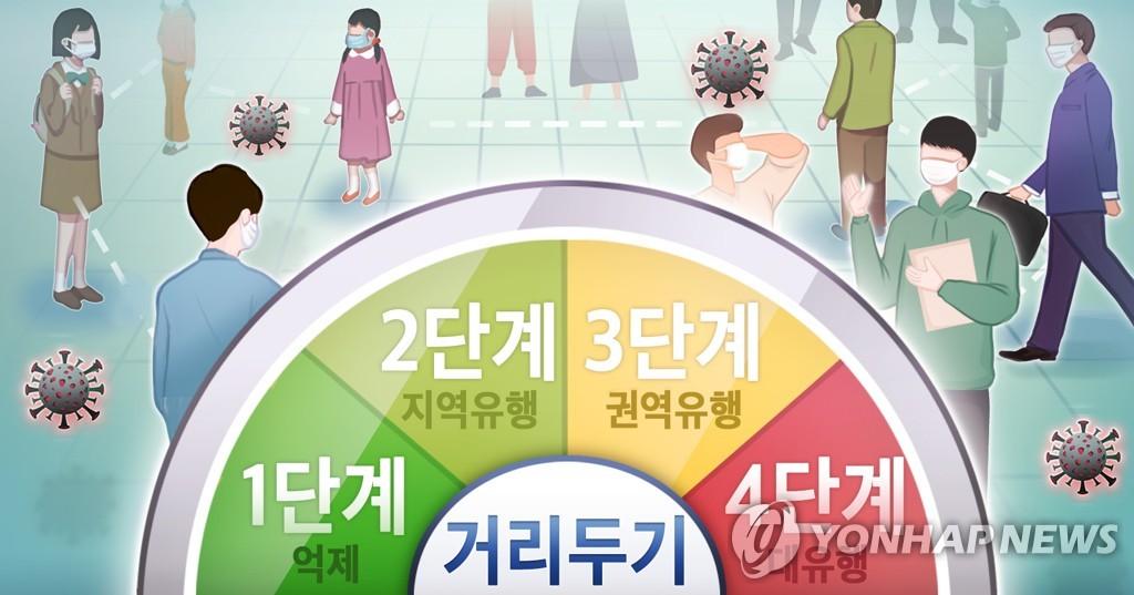 거리두기 4단계 사흘째 대전서 85명 확진…역대 두 번째 규모