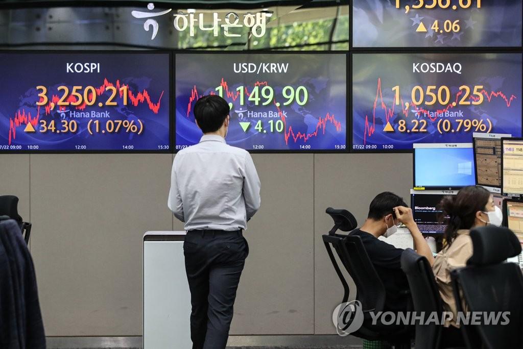 원/달러 환율 장 초반 약보합…1,148원대