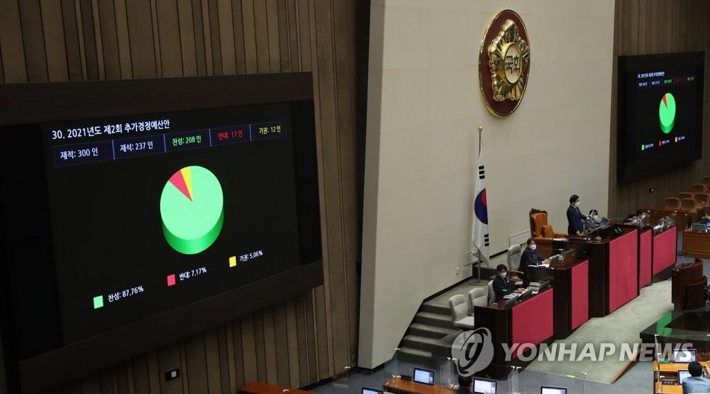 행안부 추경 14조8천690억원…재난지원금·지역상품권 발행 지원