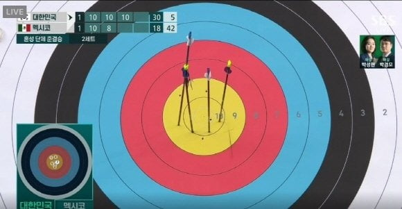 2020 도쿄올림픽 한국 양궁 대표팀의 안산, 김제덕 선수가 지난달 24일 멕시코와의 경기에서 이른바 '로빈훗 화살'을 명중시킨 모습. SBS 방송화면 캡쳐.