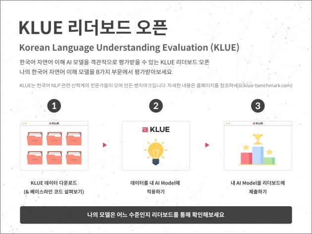 업스테이지, 한국어 AI 모델 평가판 '클루 리더보드' 공개