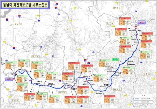 경기도, 80억 투입해 2022년까지 '동남축 광역 자전거 도로망 구축' 완료
