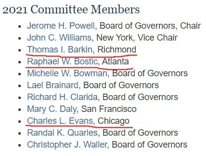 올해 미국 중앙은행(Fed)의 연방공개시장위원회(FOMC)에서 통화 정책을 결정하는 11명의 위원 명단. Fed 제공
